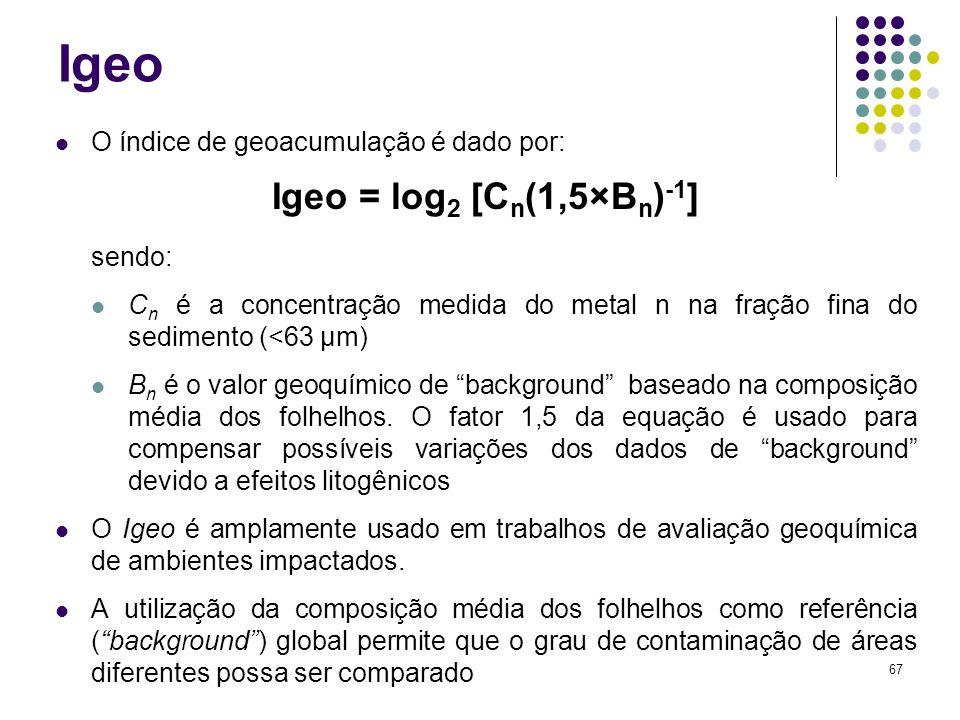 Igeo Igeo = log2 [Cn(1,5×Bn)-1] O índice de geoacumulação é dado por: